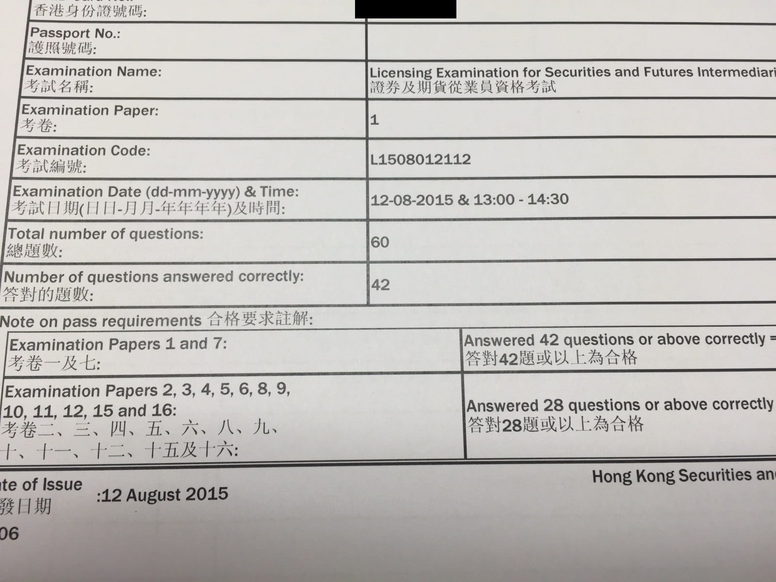 Anthonyleung 12/8/2015 HKSI Paper 1 Pass
