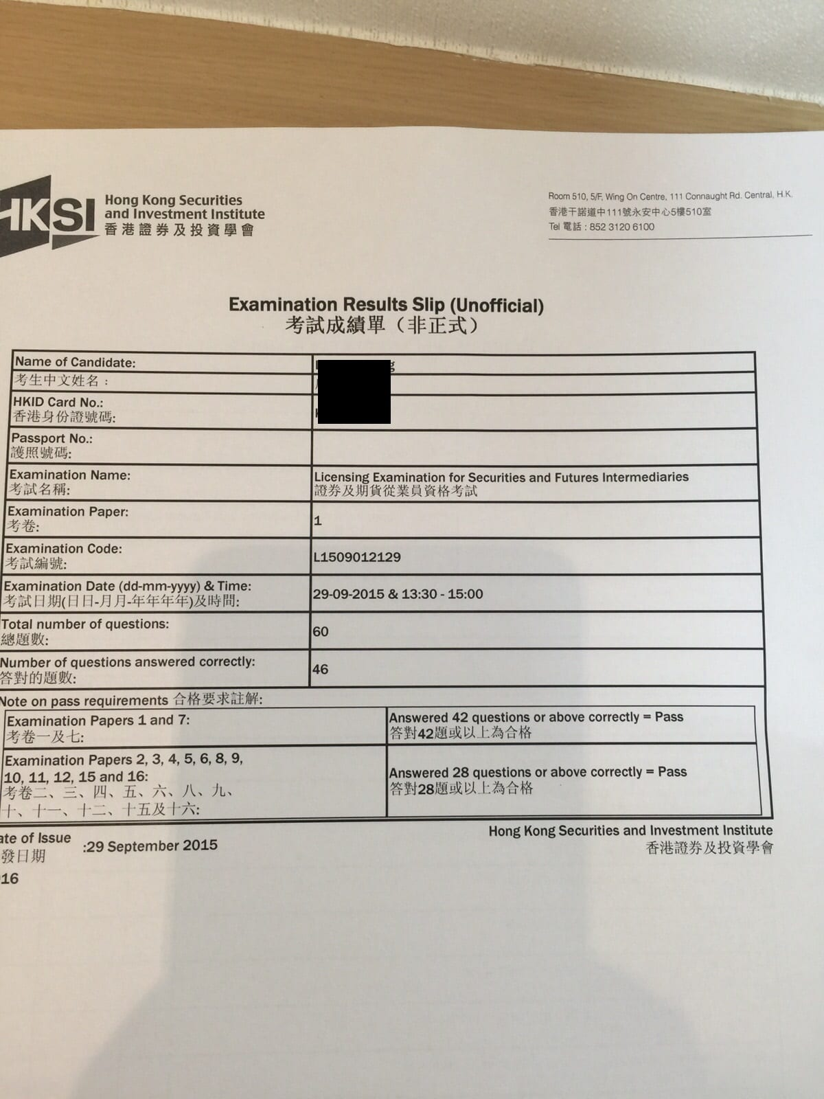 CarriaLiu 29/9/2015 HKSI Paper 1 Pass