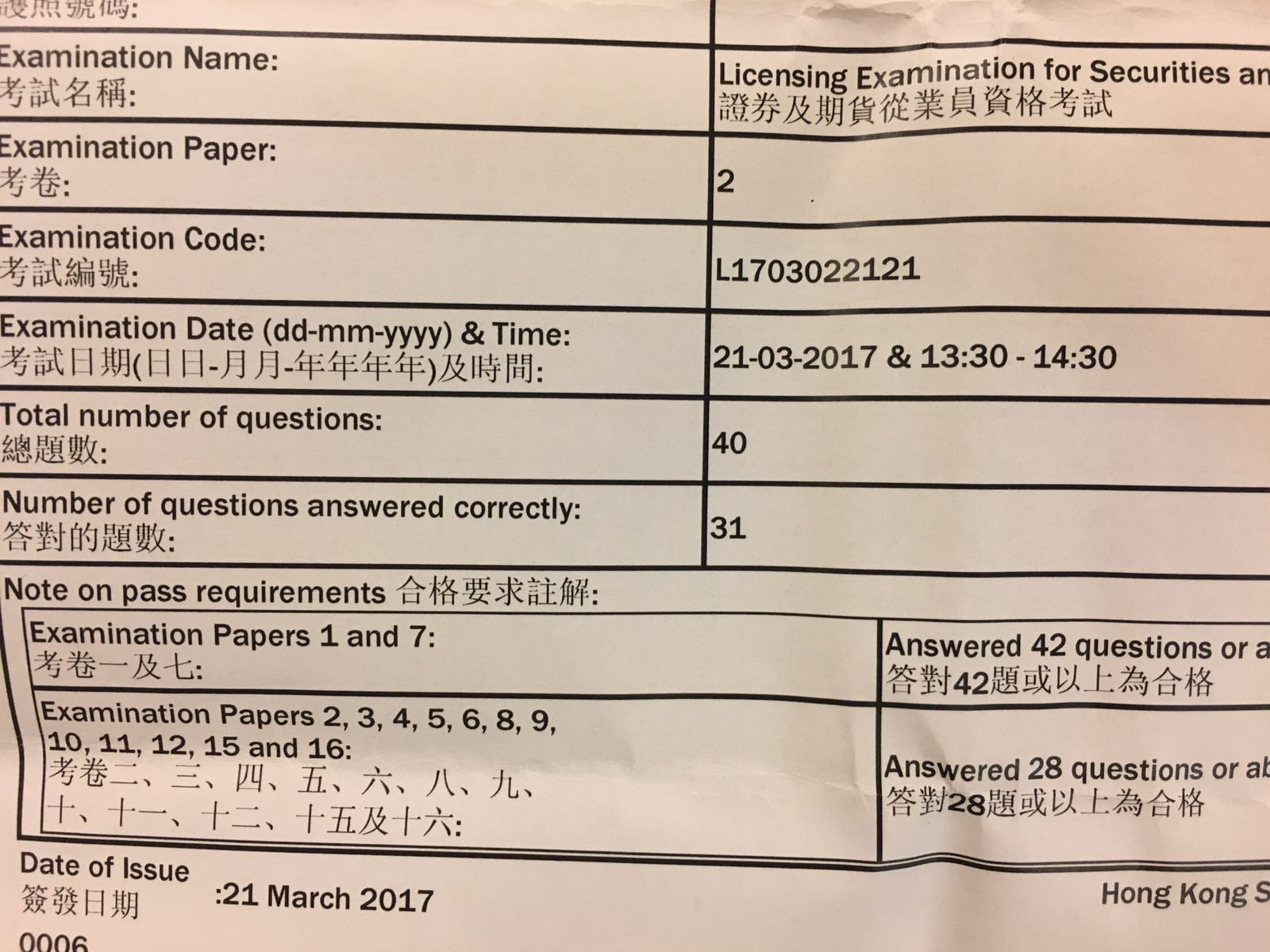 LHL 21/3/2017 LE Paper 2 證券期貨從業員資格考試卷二 Pass